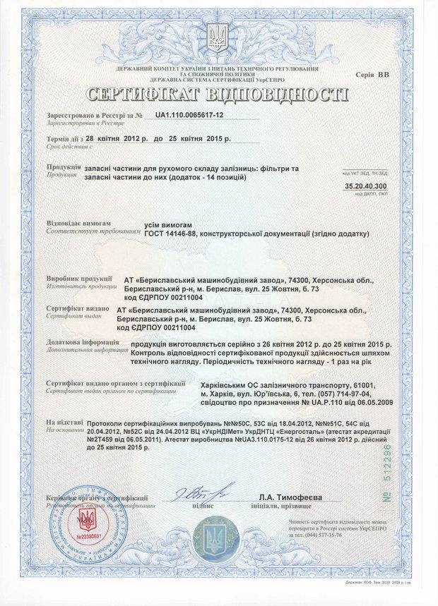 Сертификат фильтры