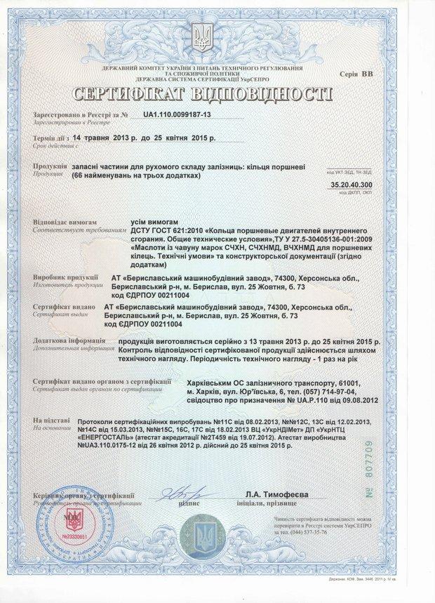 Сертификат кольца